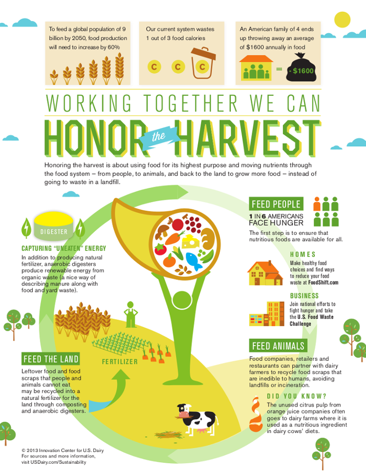 Honor the Harvest